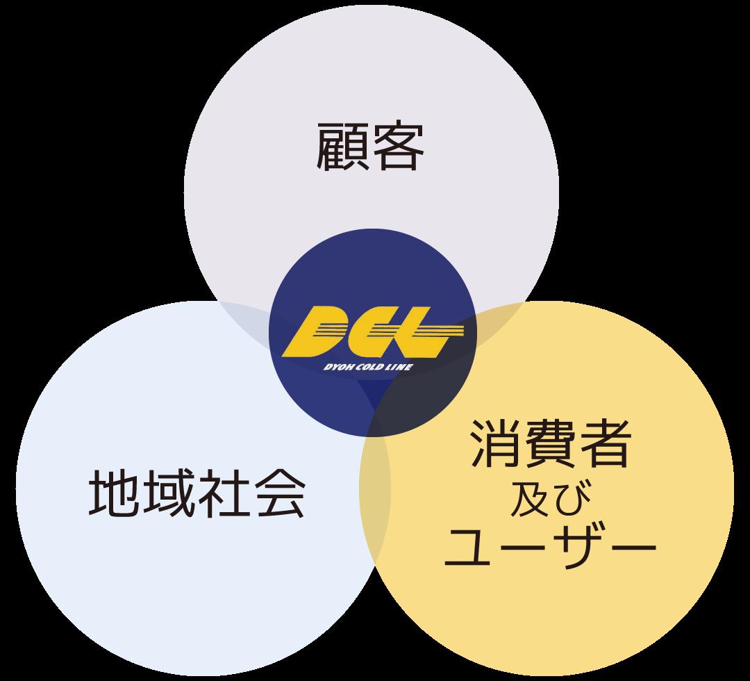 社訓・経営理念画像